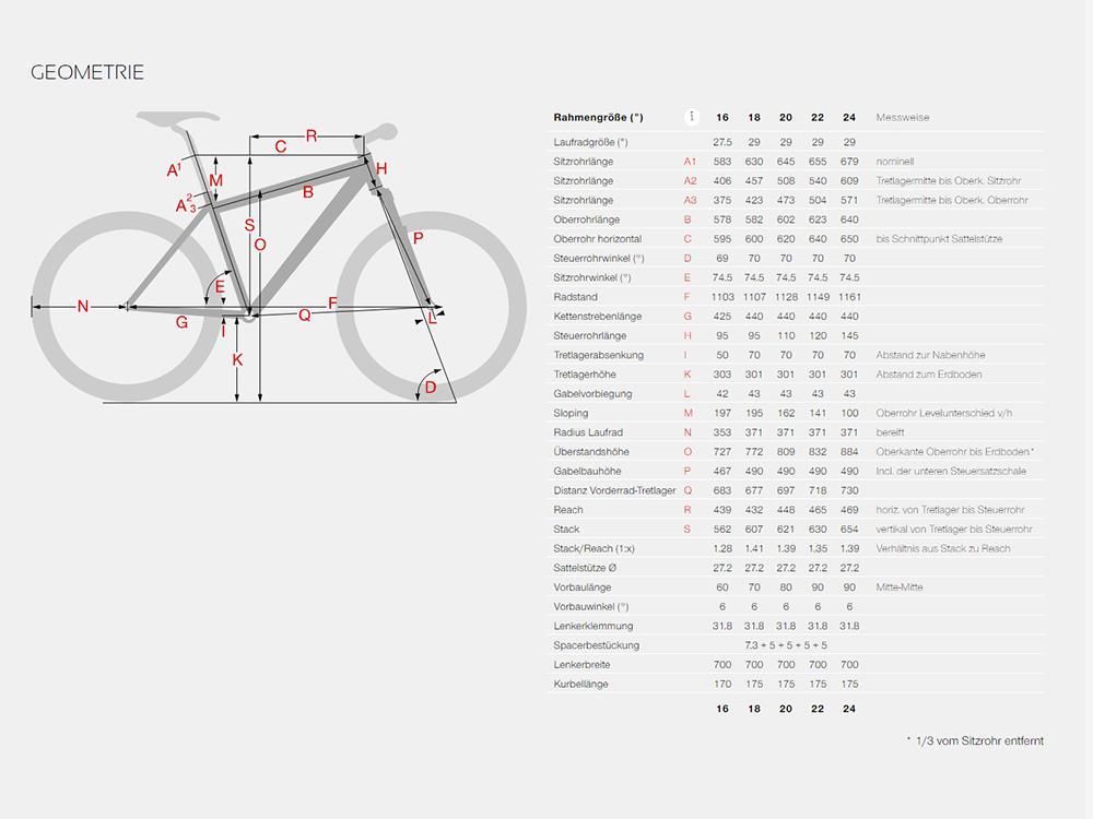 Fantastisch Bianchi Rahmengrößentabelle Ideen - Rahmen Ideen ...