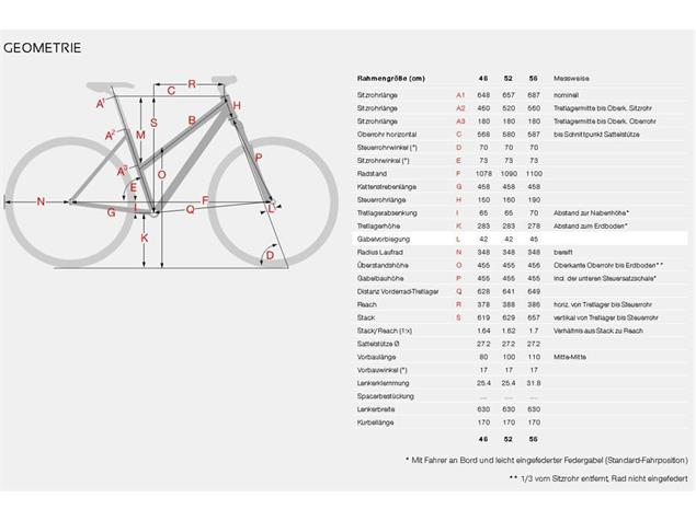 Stevens Galant Forma Trekkingrad - 46 titanium grey