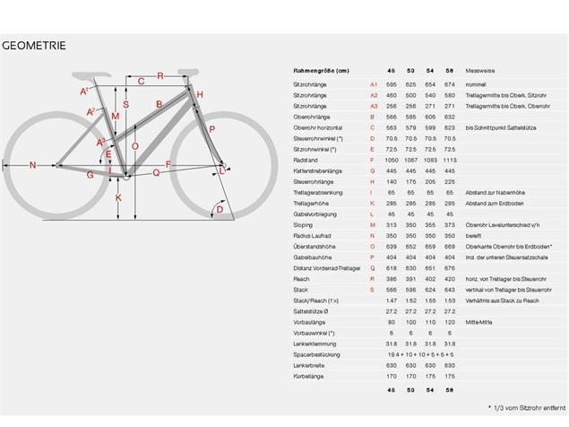 Stevens 6X Lite Tour Lady Trekkingrad - 58 velvet black
