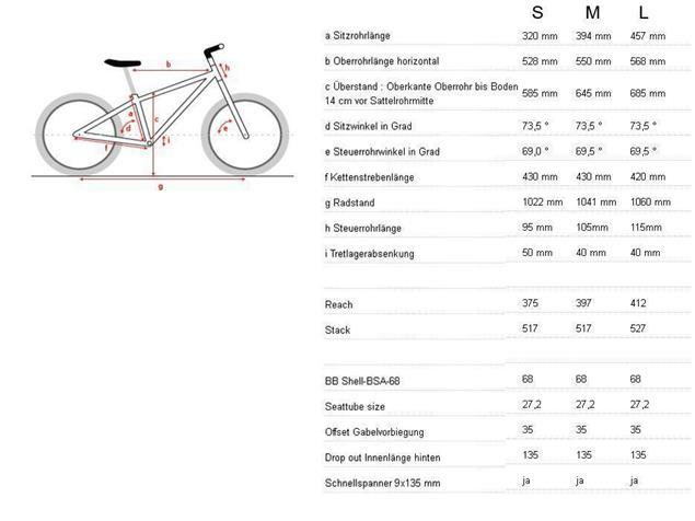 Pyro Twentysix V-Brake 2x10 Mountainbike - M matt schwarz