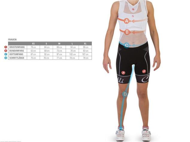 Castelli Magnifica Women Bibshort Trägerhose kurz - S midnight navy/pale blue/black