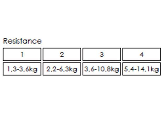 Mad Wave Long Safety Cord Trainingsband 3 (3.6-10.8 kg)