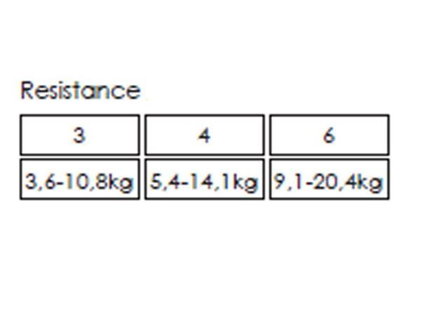 Mad Wave Short Belt Trainingsband - 4 (5.4-14.1 kg)