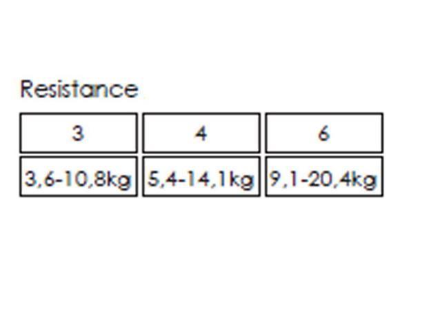 Mad Wave Short Belt Trainingsband - 6 (9.1-20.4 kg)