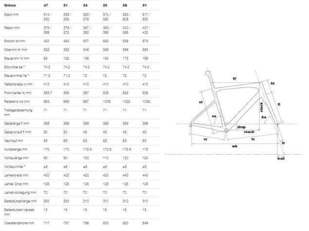 BMC Roadmachine RM02 Three 105 Rennrad - 58 white/black