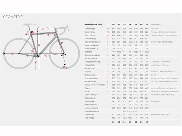 Stevens Vapor Cyclocrossrad - 52 dark olive