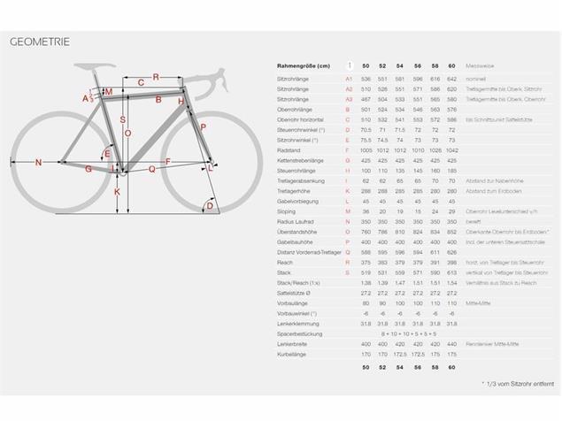 Stevens Super Prestige Disc Di2 Cyclocrossrad - 52 ink black