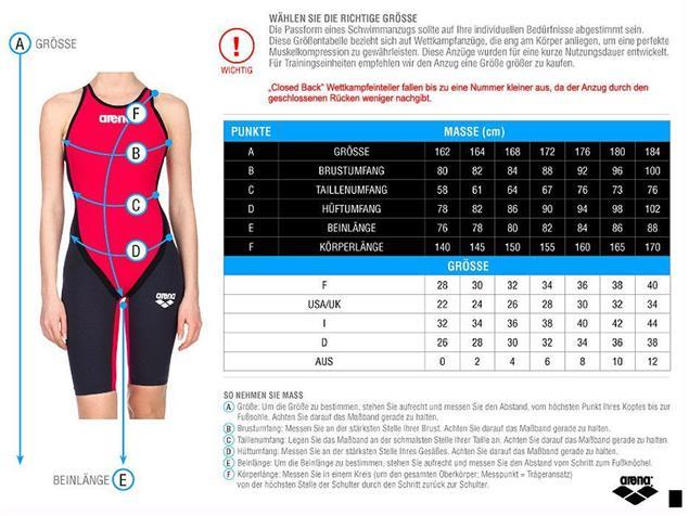 Arena Powerskin Carbon Flex VX Wettkampfanzug Iron Lady - FBSL, Open Back Elite - 28 iron lady