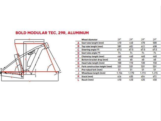 Focus Bold² Plus 29 LTD MTB Elektrorad - 47/L magicblack/maliblue