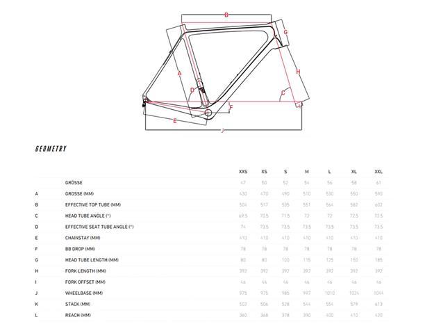 Focus Izalco Max Disc 8.7 Rennrad - 47/XXS silver