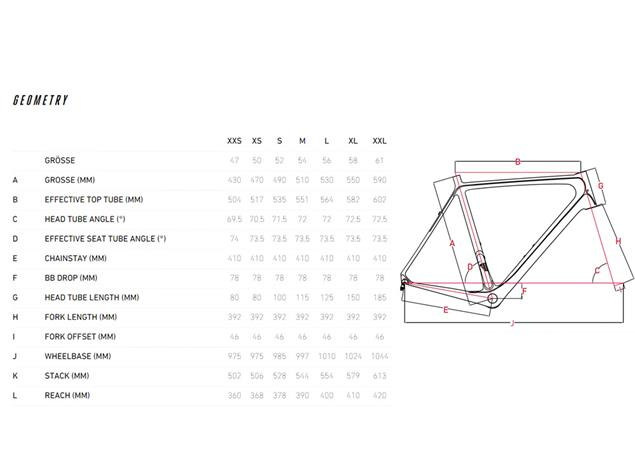 Focus Izalco Max Disc 8.8 Rennrad - 47/XXS black