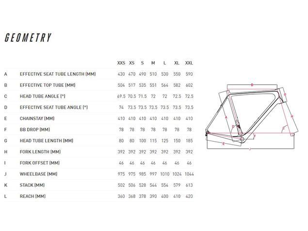 Focus Izalco Max Disc 8.9 Di2 Rennrad - 47/XXS white