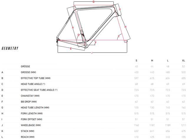 Focus Jarifa² 6.9 Nine MTB Elektrorad - 44/M diamond black