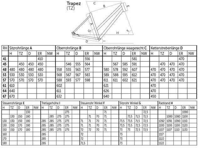 Gudereit LC-15 Trapez Trekkingrad - 48 matt schwarz