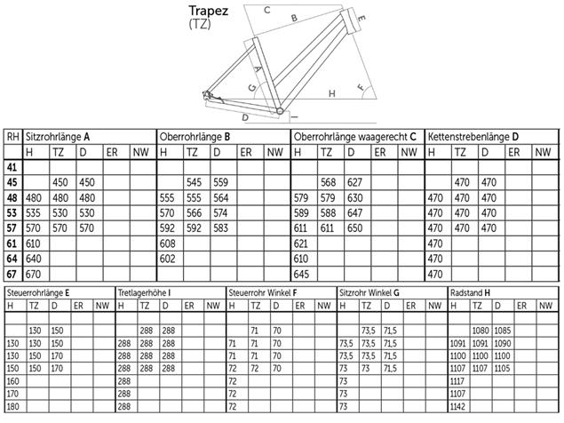 Gudereit Premium 11.0 Evo Lite Trapez Trekkingrad - 53 grau