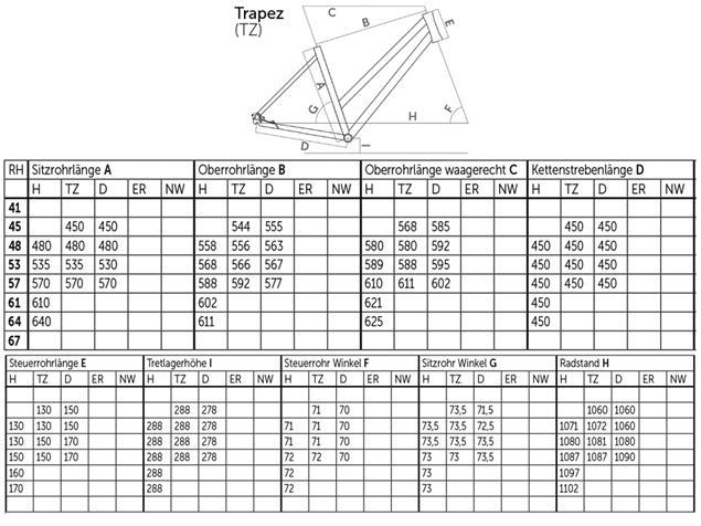 Gudereit SX-55 Evo Trapez Trekkingrad - 48 grau