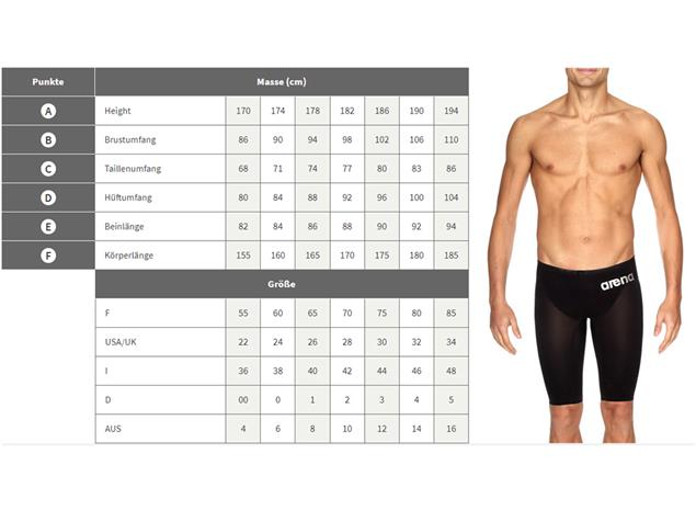 Arena Simmetry Jammer Badehose - 5 black
